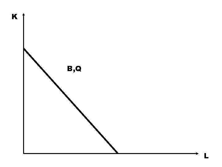 K B, Q L
