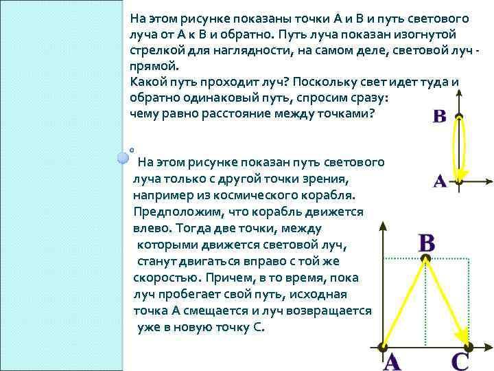 На этом рисунке показаны точки A и B и путь светового луча от A