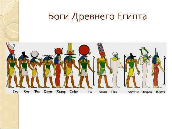 первых боги древнего египта картинки и имена самара-фото