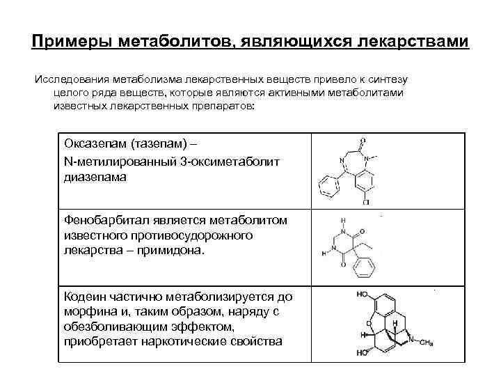 Примеры метаболитов, являющихся лекарствами Исследования метаболизма лекарственных веществ привело к синтезу целого ряда веществ,