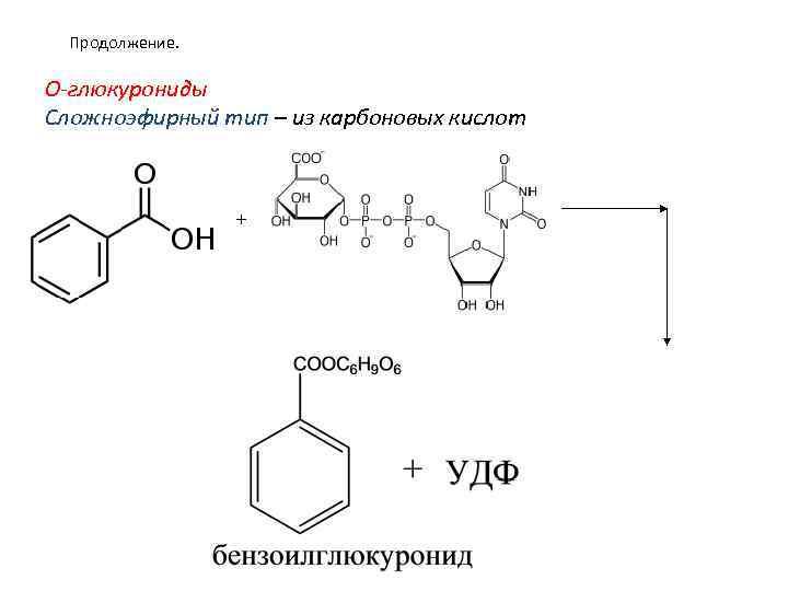 Продолжение. О-глюкурониды Сложноэфирный тип – из карбоновых кислот +