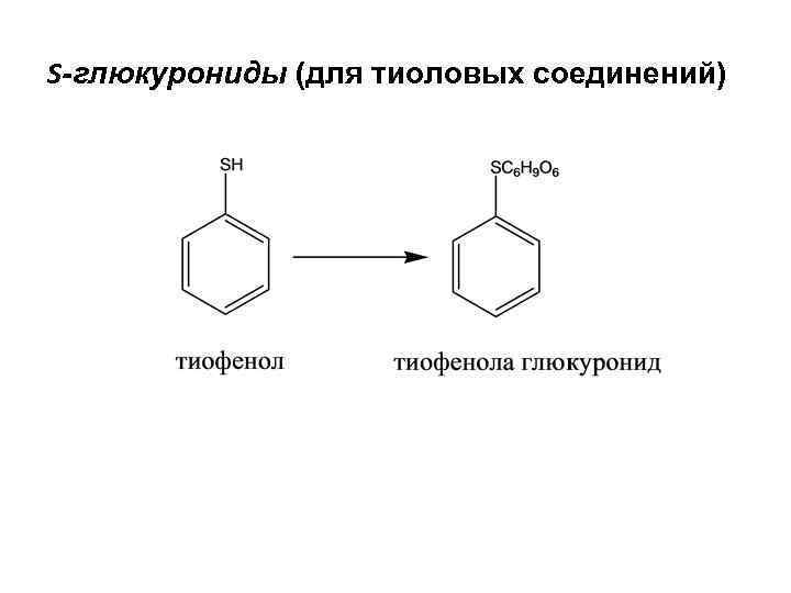 S-глюкурониды (для тиоловых соединений)