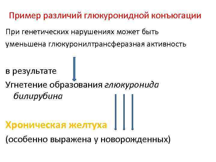 Пример различий глюкуронидной конъюгации При генетических нарушениях может быть уменьшена глюкуронилтрансферазная активность в результате