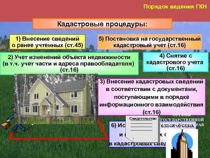 государственный кадастр и технический учет объекта недвижимости