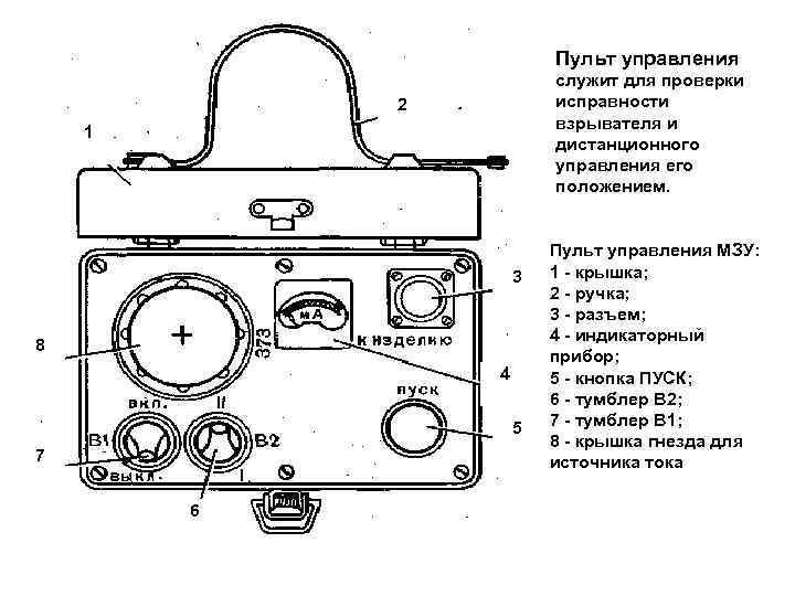 Пульт управления служит для проверки исправности взрывателя и дистанционного управления его положением. 2 1