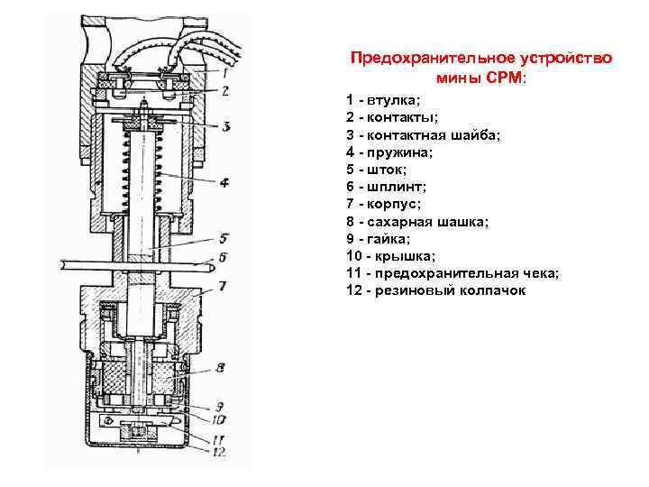 Предохранительное устройство мины СРМ: 1 втулка; 2 контакты; 3 контактная шайба; 4 пружина; 5