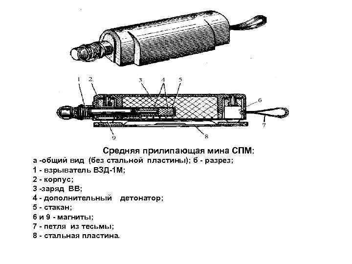 а б Средняя прилипающая мина СПМ: а общий вид (без стальной пластины); б разрез;