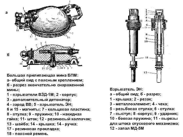 а б Большая прилипающая мина БПМ: а- общий вид с поясным креплением; б разрез