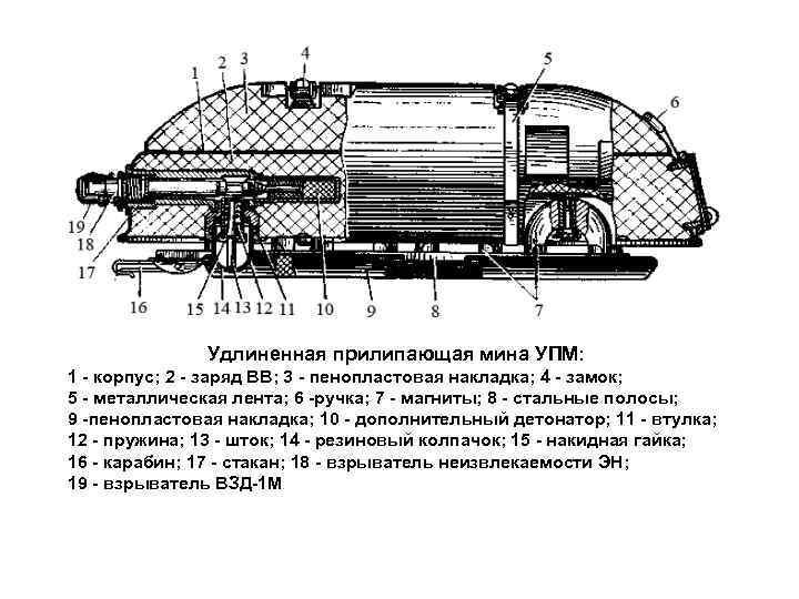 Удлиненная прилипающая мина УПМ: 1 корпус; 2 заряд ВВ; 3 пенопластовая накладка; 4 замок;