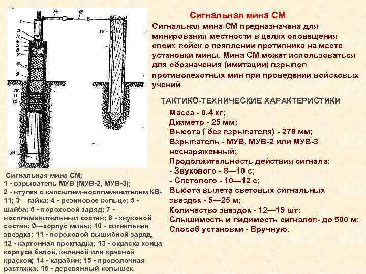 Cигнальная мина СМ Сигнальная мина СМ предназначена для минирования местности в целях оповещения своих