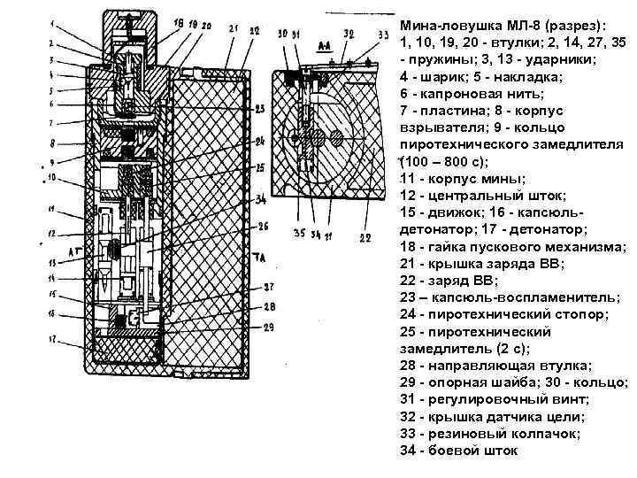 Мина ловушка МЛ 8 (разрез): 1, 10, 19, 20 втулки; 2, 14, 27, 35