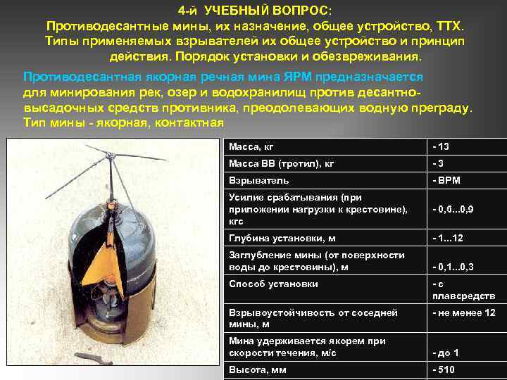 4 й УЧЕБНЫЙ ВОПРОС: Противодесантные мины, их назначение, общее устройство, ТТХ. Типы применяемых взрывателей