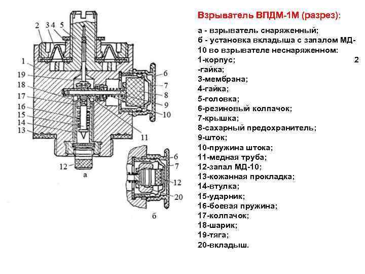 Взрыватель ВПДМ 1 М (разрез): а взрыватель снаряженный; б установка вкладыша с запалом МД
