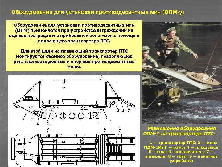 Оборудование для установки противодесантных мин (ОПМ у) Оборудование для установки противодесантных мин (ОПМ) применяется