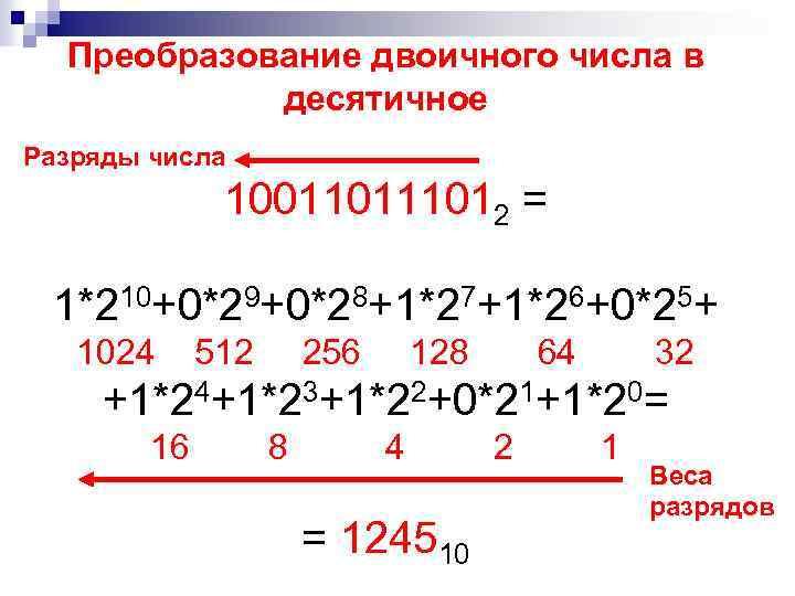 Преобразование двоичного числа в десятичное Разряды числа 10011012 = 1*210+0*29+0*28+1*27+1*26+0*25+ 1024 512 256 128