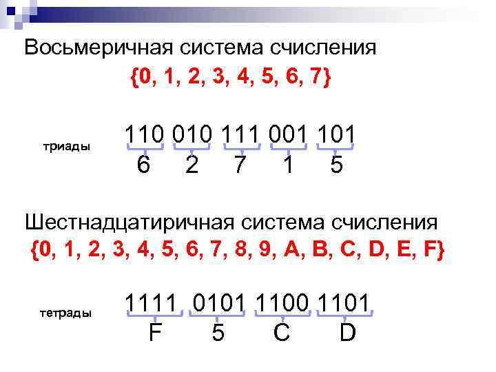 Восьмеричная система счисления {0, 1, 2, 3, 4, 5, 6, 7} триады 110 010