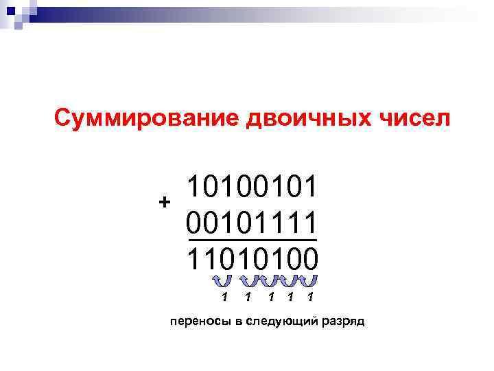 Суммирование двоичных чисел + 10100101111 11010100 1 1 1 переносы в следующий разряд
