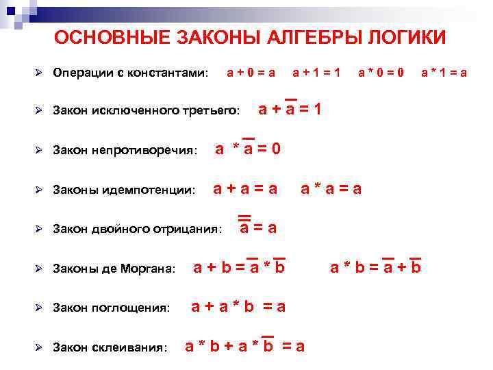 ОСНОВНЫЕ ЗАКОНЫ АЛГЕБРЫ ЛОГИКИ Ø Операции с константами: a+0=a Ø Закон исключенного третьего: a+1=1