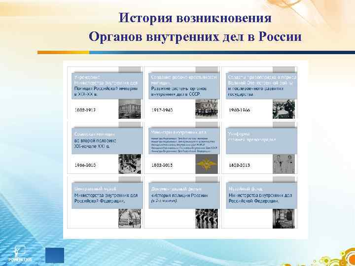 основные этапы истории полиции