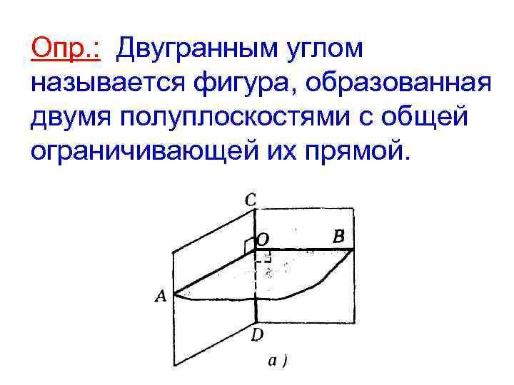 Опр. : Двугранным углом называется фигура, образованная двумя полуплоскостями с общей ограничивающей их прямой.