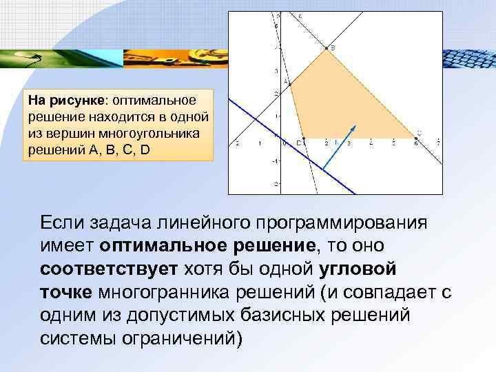 Решение задачи линейного программирования методом многоугольника задачи с решением по государственным и муниципальным финансам
