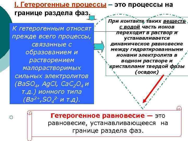 Гетерогенные процессы и равновесия