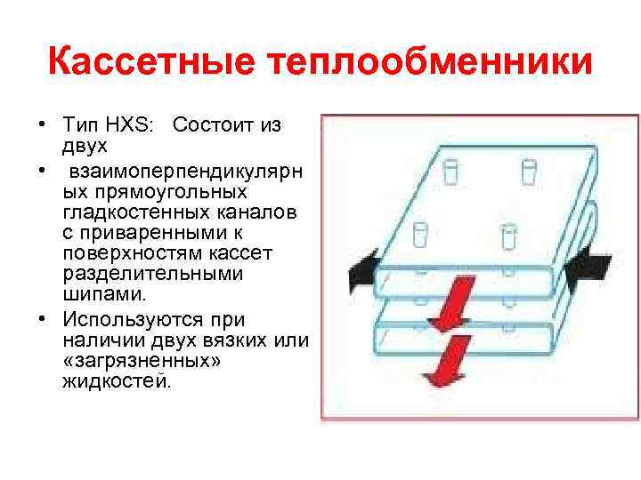 Кассетные теплообменники • Тип HXS: Состоит из двух • взаимоперпендикулярн ых прямоугольных гладкостенных каналов