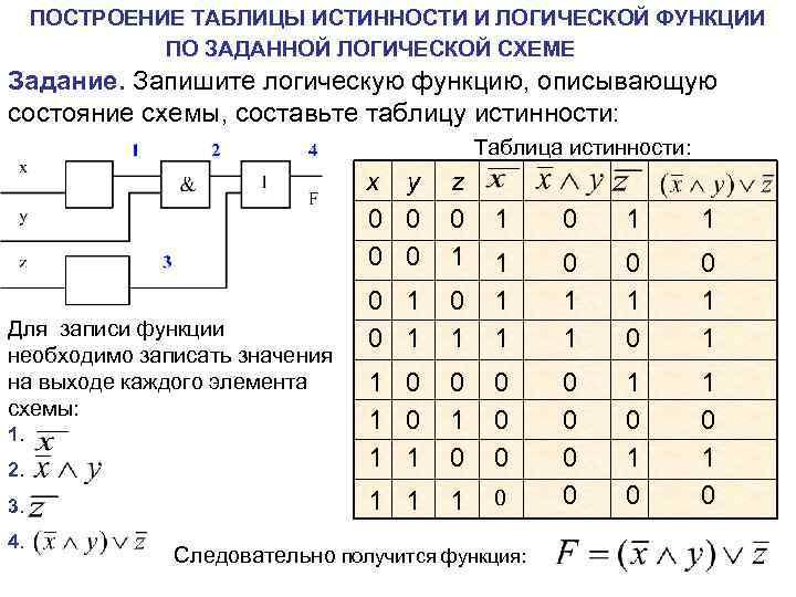 Как составить таблицу истинности по логической схеме