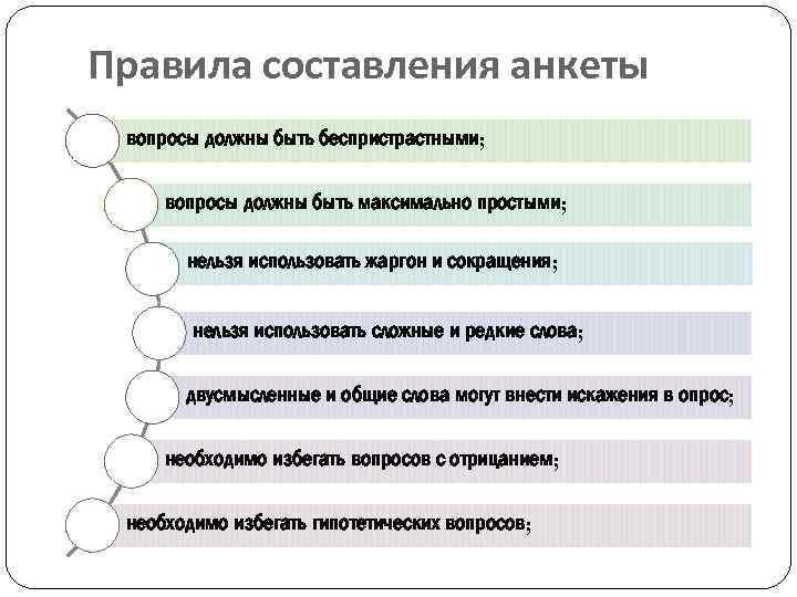 Правила составления анкеты вопросы должны быть беспристрастными; вопросы должны быть максимально простыми; нельзя использовать