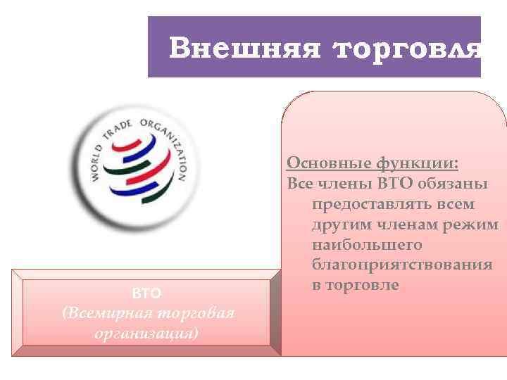 Внешняя торговля ВТО (Всемирная торговая организация) Основные функции: v. В настоящее время в Все.
