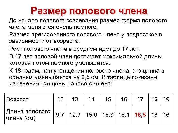 Средняя длина члена и фото членов, шальные русские мамки ххх
