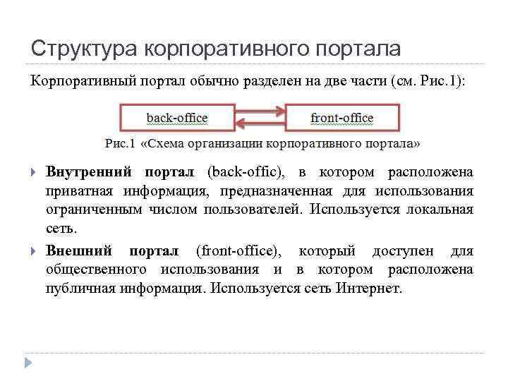 Структура корпоративного портала Корпоративный портал обычно разделен на две части (см. Рис. 1): Внутренний