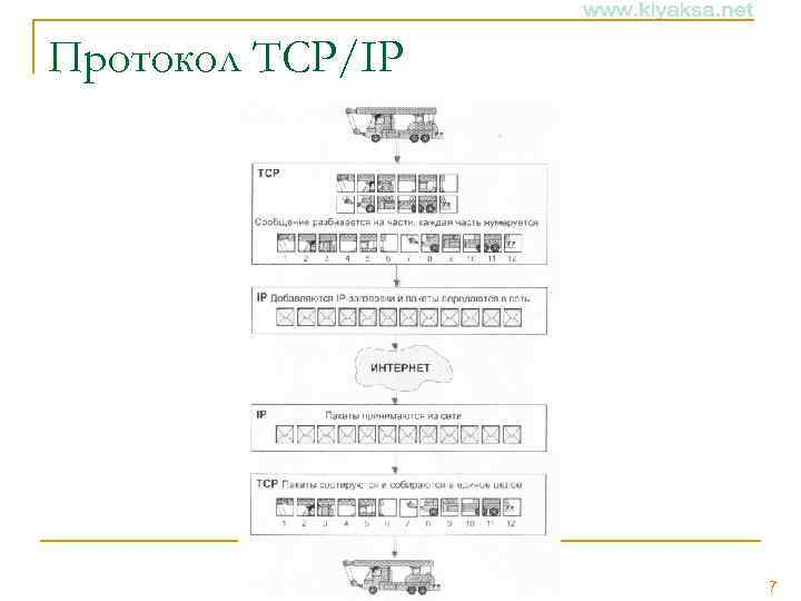 Протокол TCP/IP 7