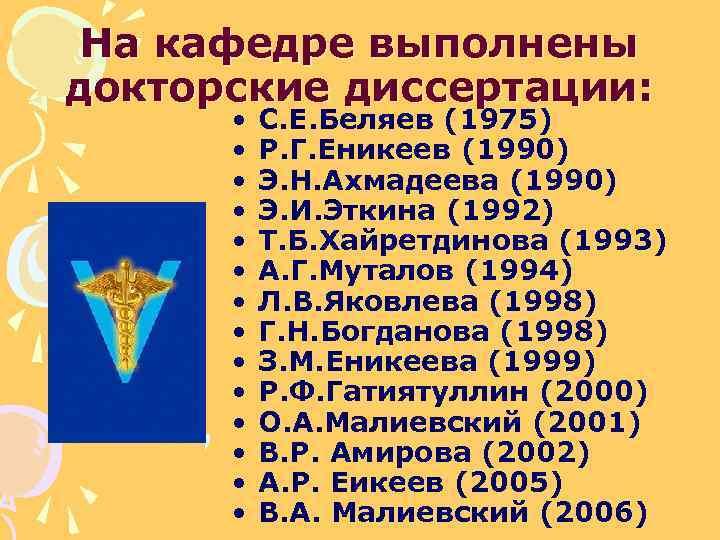 На кафедре выполнены докторские диссертации: • • • • С. Е. Беляев (1975) Р.
