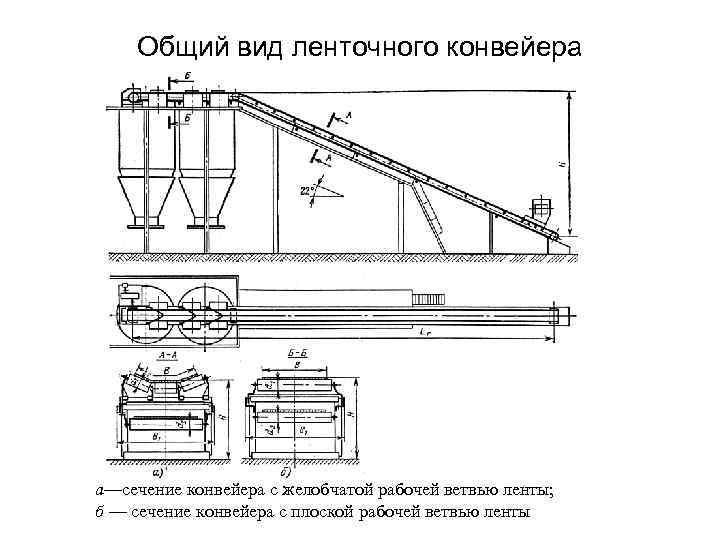 Общий вид конвейеров транспортеры для металла