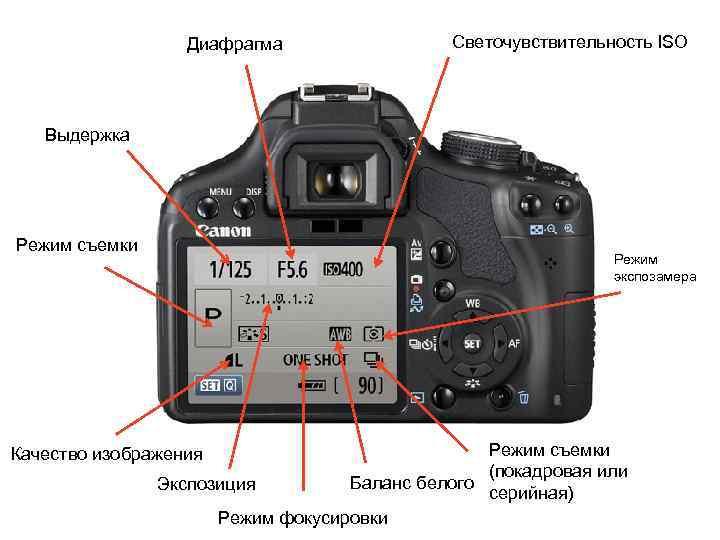 если говорим как настроить режим фотосъемки деле формирования