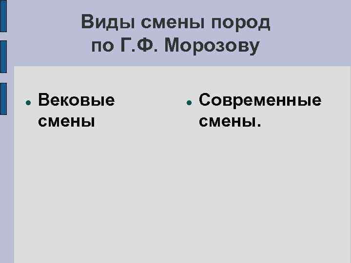 Виды смены пород по Г. Ф. Морозову Вековые смены Современные смены.