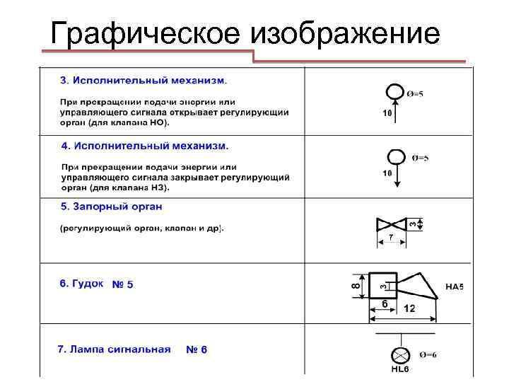 Условные графические изображения на графических схемах
