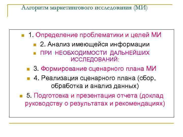 Алгоритм маркетингового исследования (МИ) n 1. Определение проблематики и целей МИ n 2. Анализ