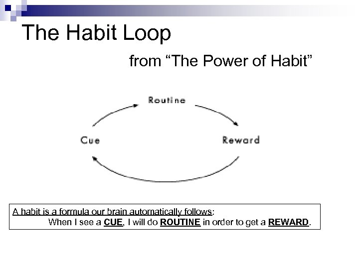 "The Habit Loop from ""The Power of Habit"" A habit is a formula our"