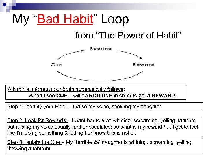 "My ""Bad Habit"" Loop from ""The Power of Habit"" A habit is a formula"