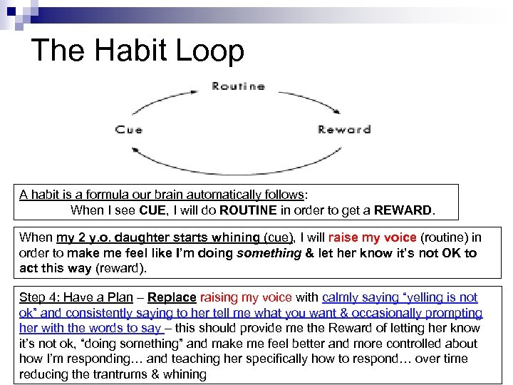 The Habit Loop A habit is a formula our brain automatically follows: When I