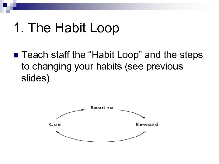 "1. The Habit Loop n Teach staff the ""Habit Loop"" and the steps to"