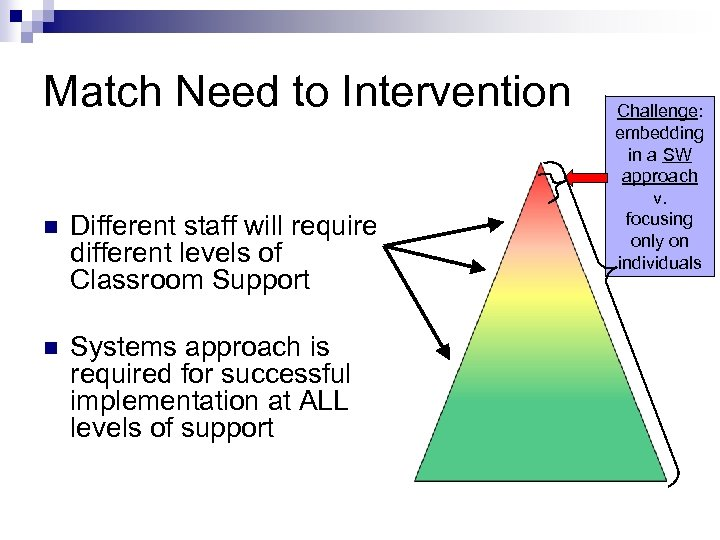 Match Need to Intervention n Different staff will require different levels of Classroom Support
