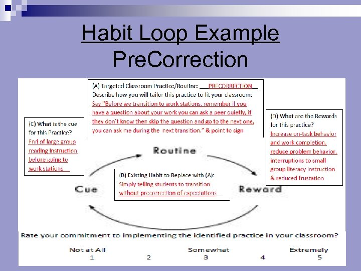 Habit Loop Example Pre. Correction
