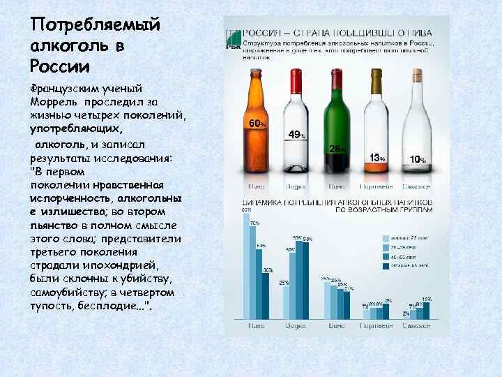 Потребляемый алкоголь в России Французским ученый Моррель проследил за жизнью четырех поколений, употребляющих, алкоголь,