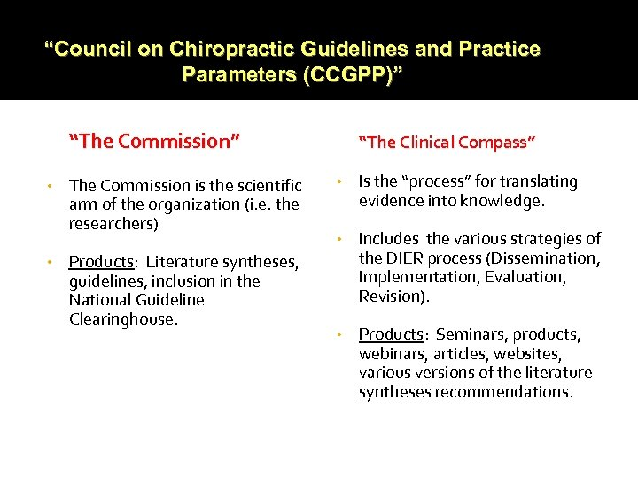 """""""Council on Chiropractic Guidelines and Practice Parameters (CCGPP)"""" """"The Commission"""" • • The Commission"""