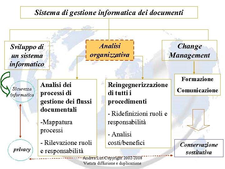 Sistema di gestione informatica dei documenti Sviluppo di un sistema informatico Sicurezza informatica Analisi