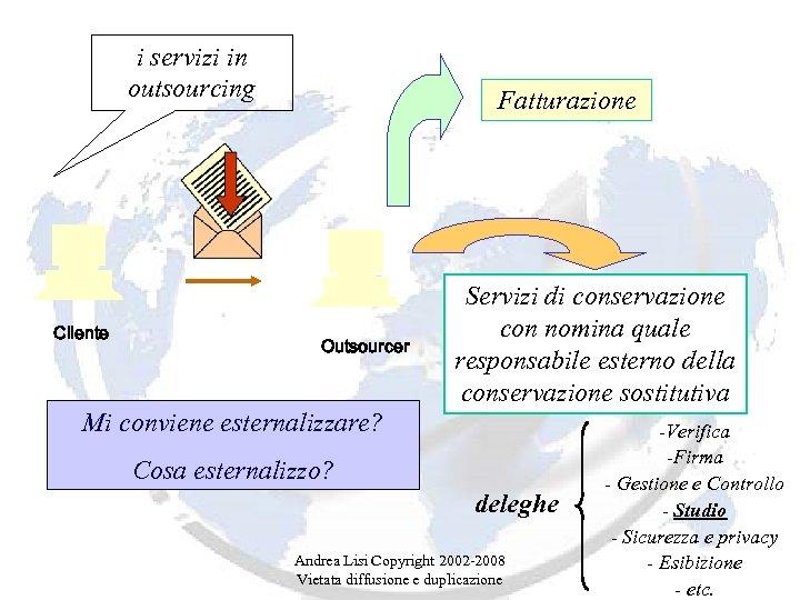 i servizi in outsourcing Cliente Fatturazione Outsourcer Servizi di conservazione con nomina quale responsabile