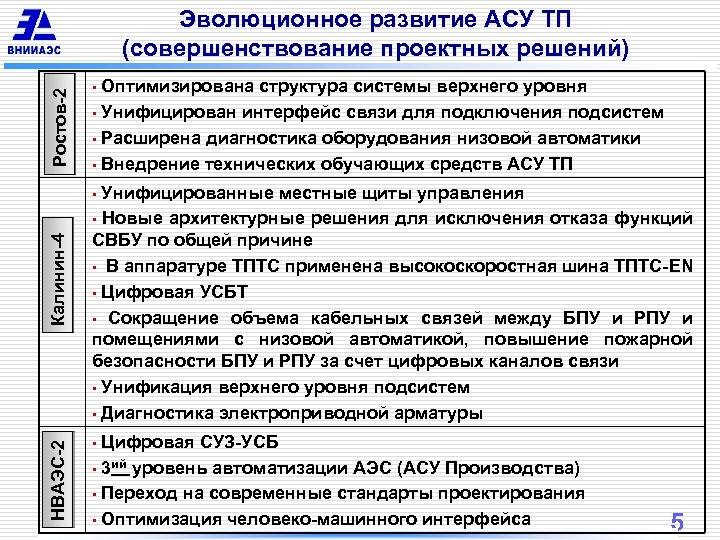 Ростов-2 Эволюционное развитие АСУ ТП (совершенствование проектных решений) • Оптимизирована структура системы верхнего уровня